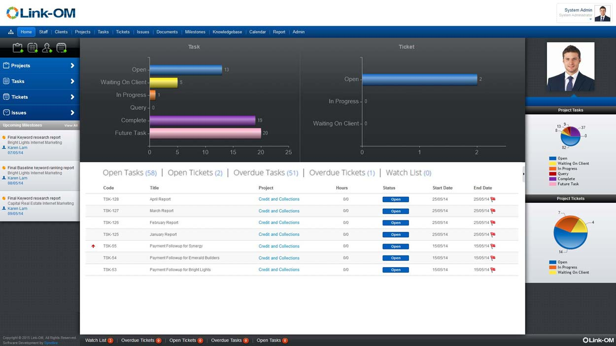Link-OM - Operations & Task Management Software Dashboard